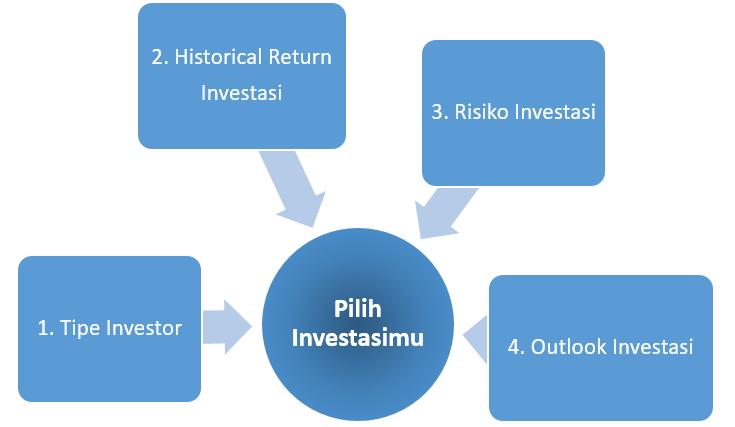 4vestor